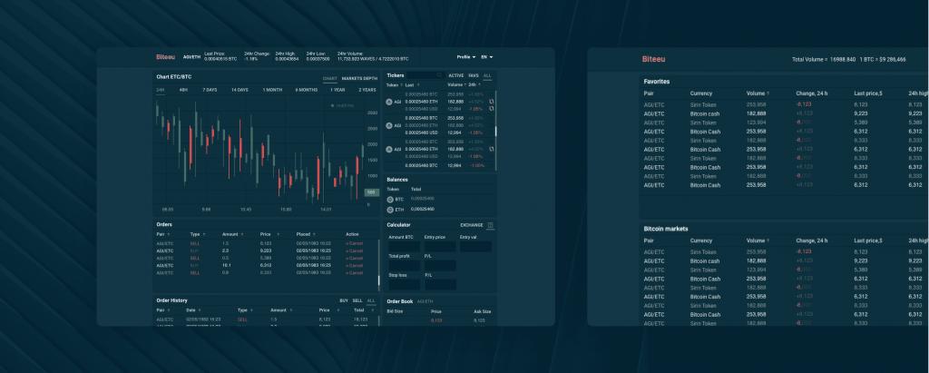 crypto exchange dashboard (Biteeu)