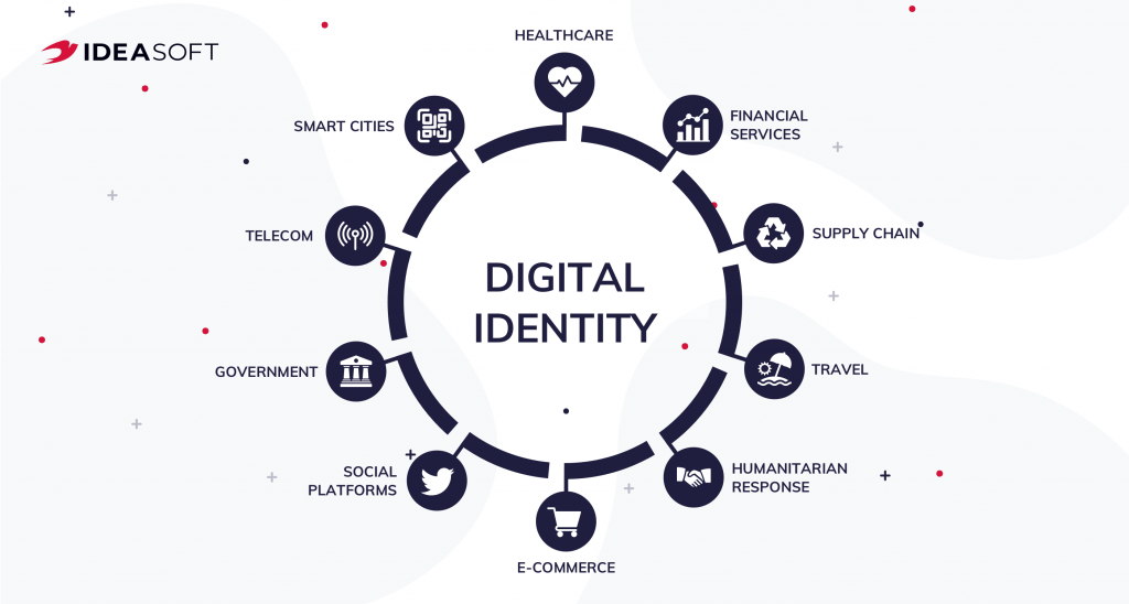Blockchain digital identity