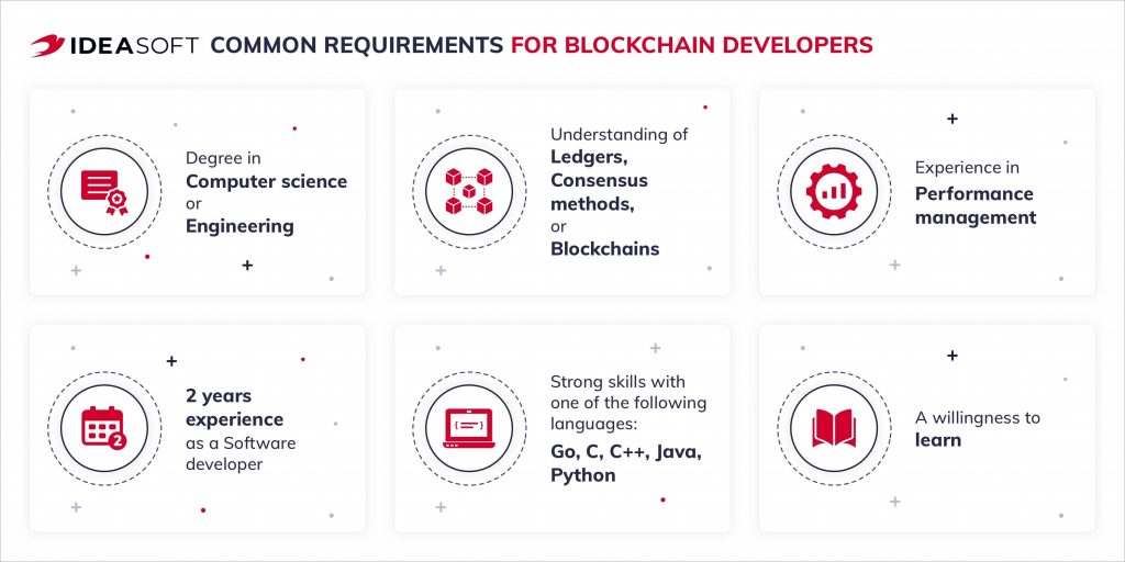 Requirements for blockchain developers