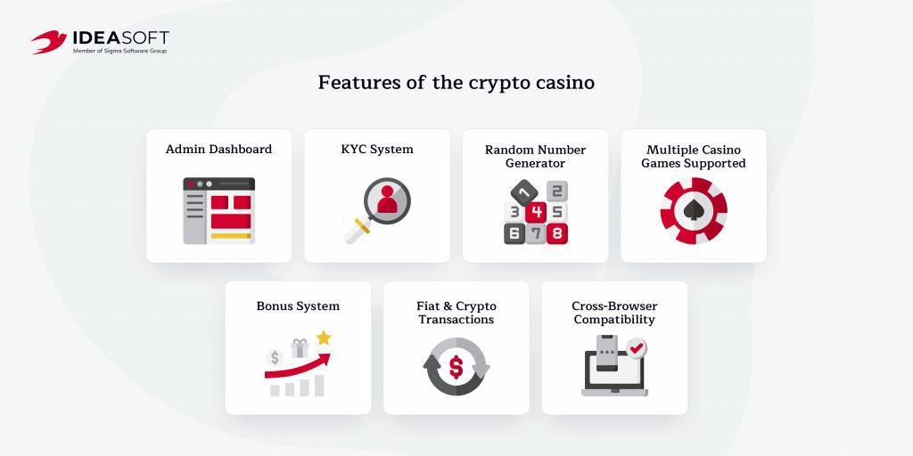 crypto casino features