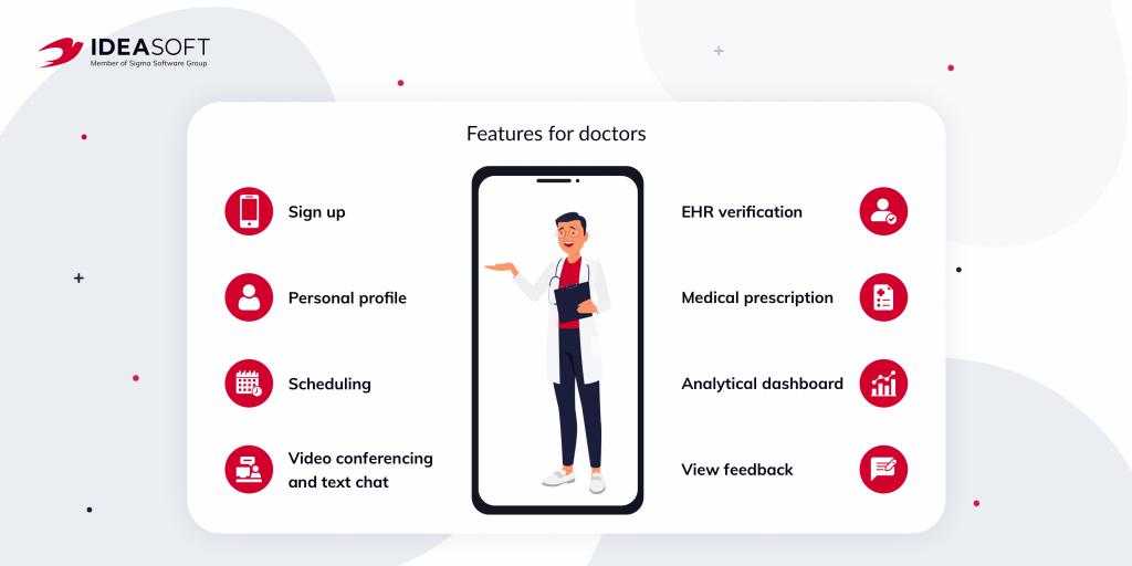 telemedicine features for doctors