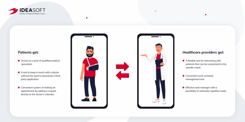 Telemedicine app features