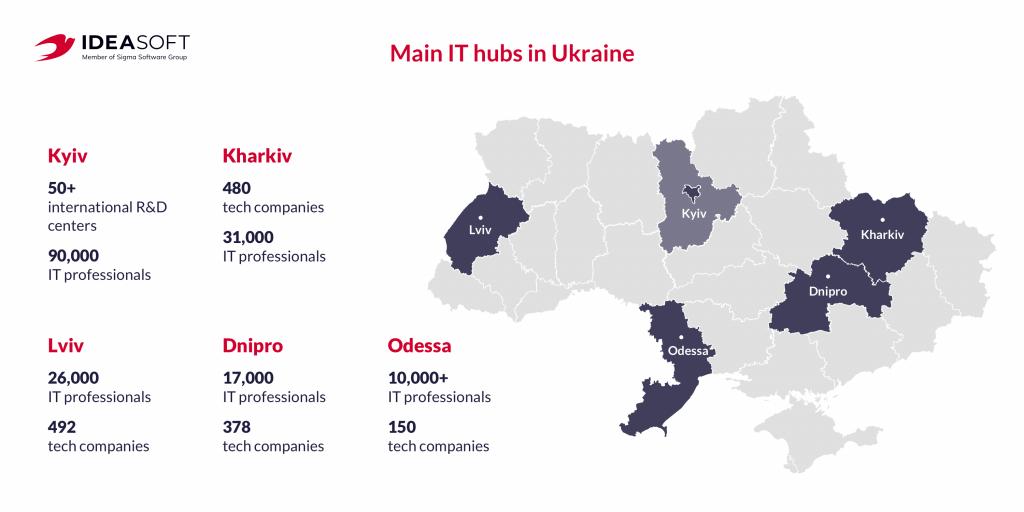 Main IT hubs in Ukraine